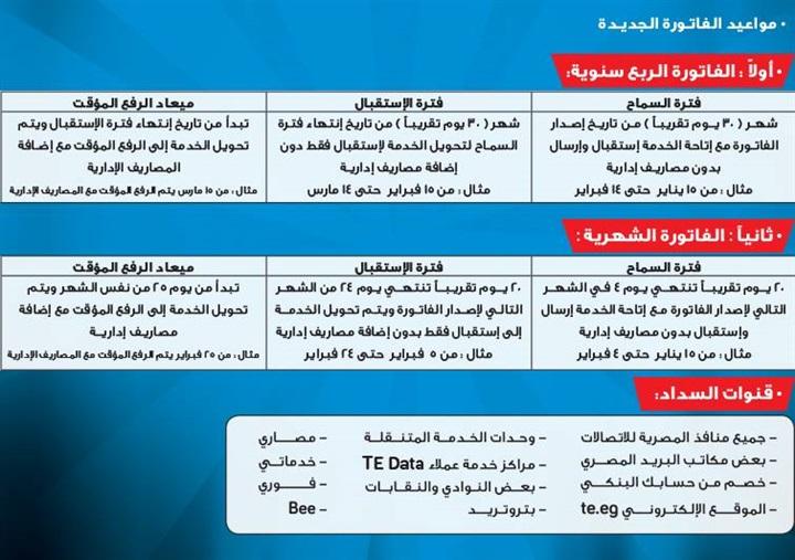 استخرج قيمة فاتورتك المنزلية لشهر أكتوبر من خلال زيارة موقع المصرية للإتصالات وخطوات سدادها 1 23/10/2019 - 9:54 ص