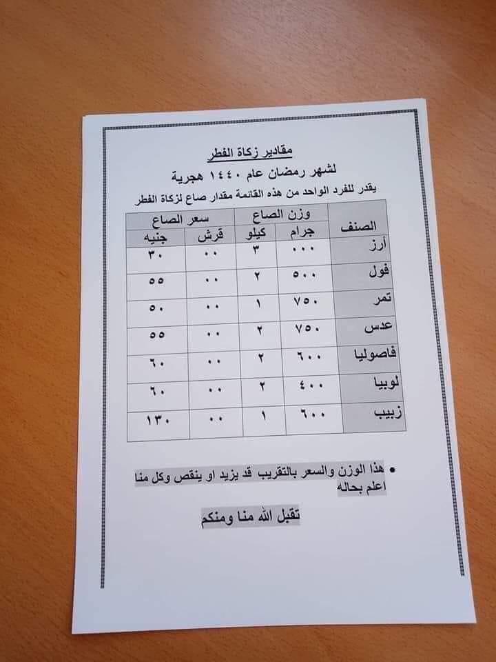 مقدار و قيمة زكاة عيد الفطر 2020 في مصر وطريقة احتسابها ووقت إخراجها