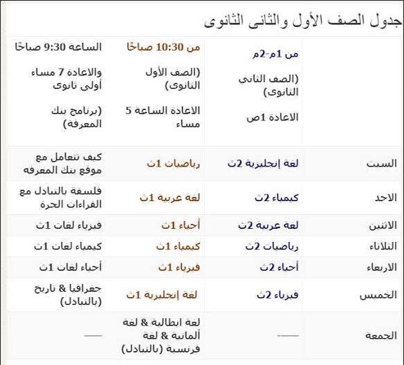 جدول برامج قناة مصر التعليمية الصف الأول والثاني الثانوي